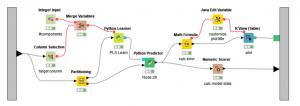workflow python learner