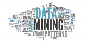 imagem com varias palavras relacionadas a data mining