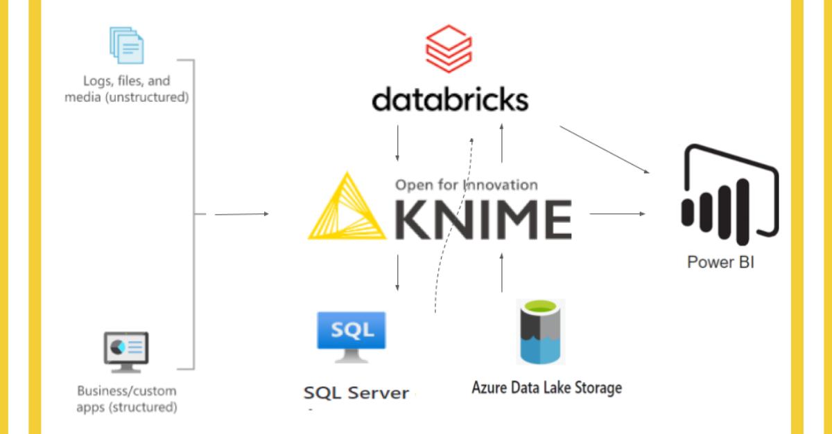 integração knime e databricks